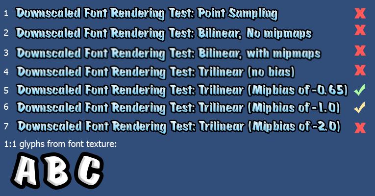 BitmapFontFiltering